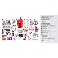 Deluxe Food Storage Survival Kit Description